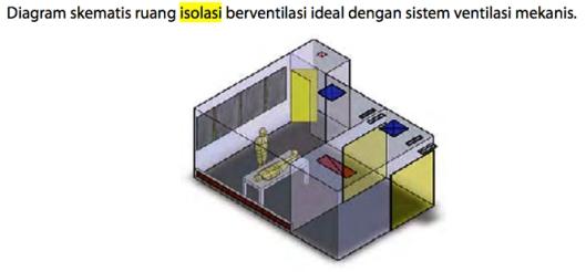 Departemen Kesehatan RI Pedoman pencegahan dan pengendalian infeksi di rumah sakit dan fasilitas pelayanan kesehatan lainnya. – Jakarta : Departemen Kesehatan RI. Cetakan kedua, 2008