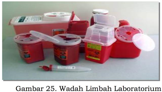 Gambar Limbah Lab